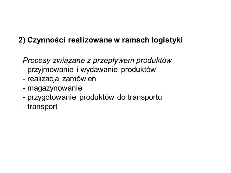 LITERATURA http://www.zcdn.edu.pl/dokumenty/klub/aktywiz ujace.pdf