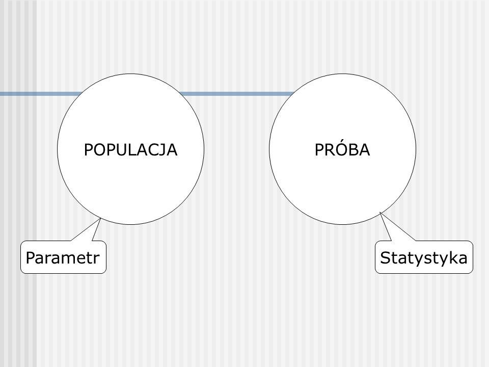POPULACJAPRÓBA ParametrStatystyka