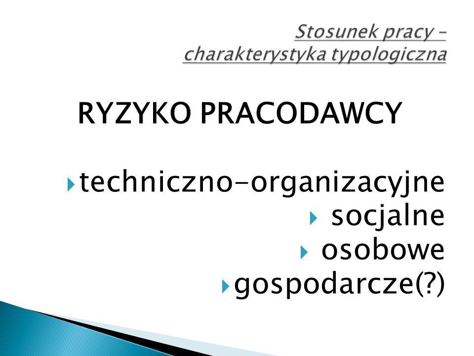 RYZYKO PRACODAWCY  techniczno-organizacyjne  socjalne  osobowe  gospodarcze( )
