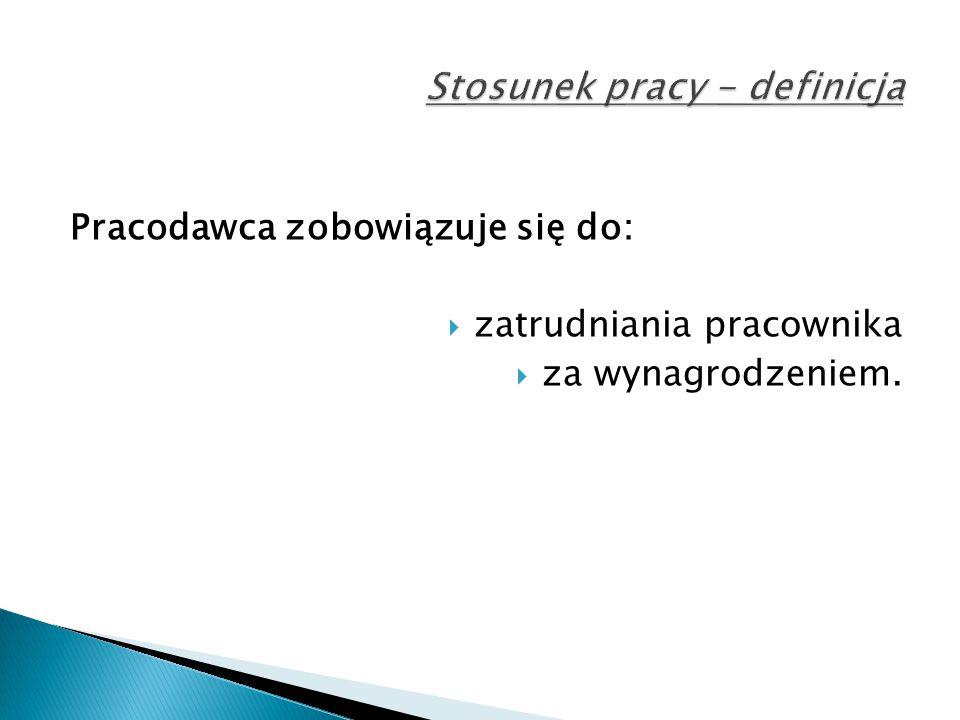 Przypadek 2.Zenona przedsiębiorca Pracownik Zenon B.