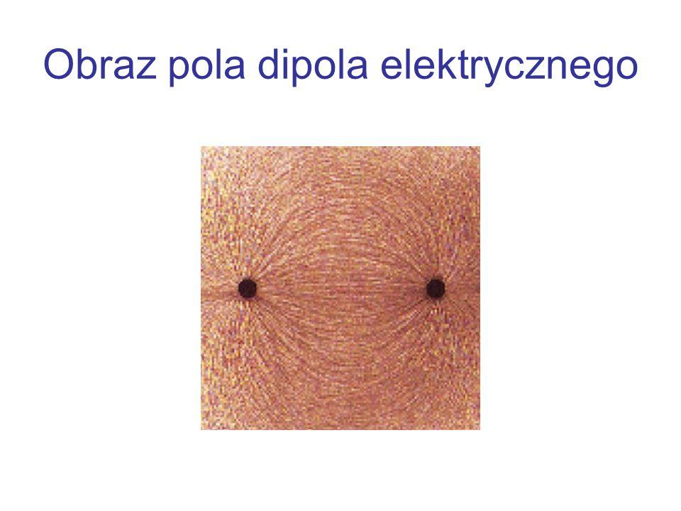 Obraz pola dipola elektrycznego