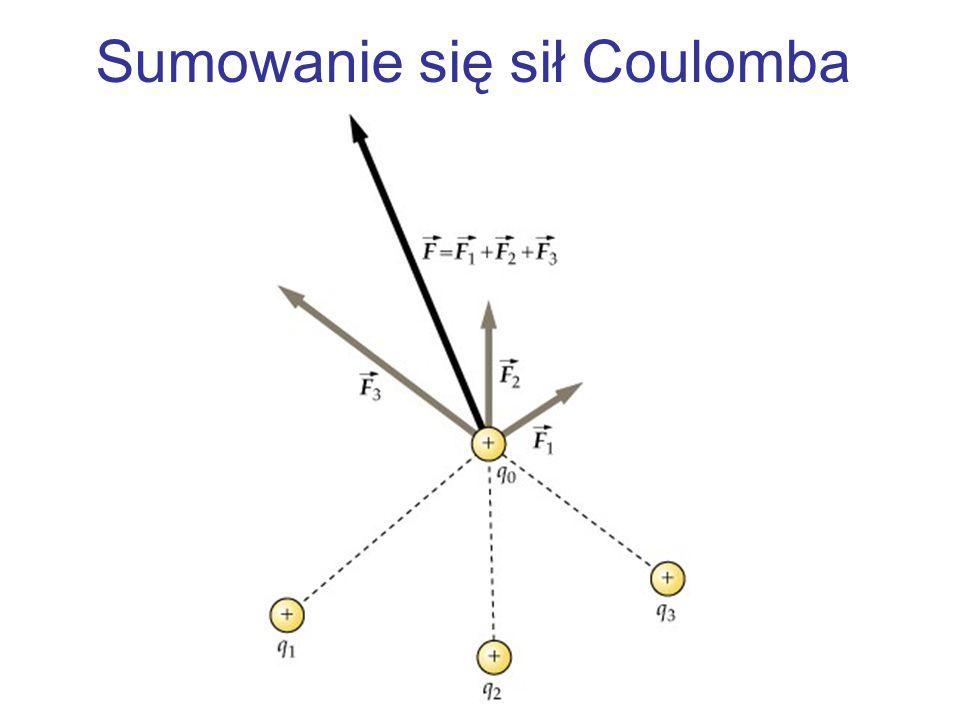 Sumowanie się sił Coulomba