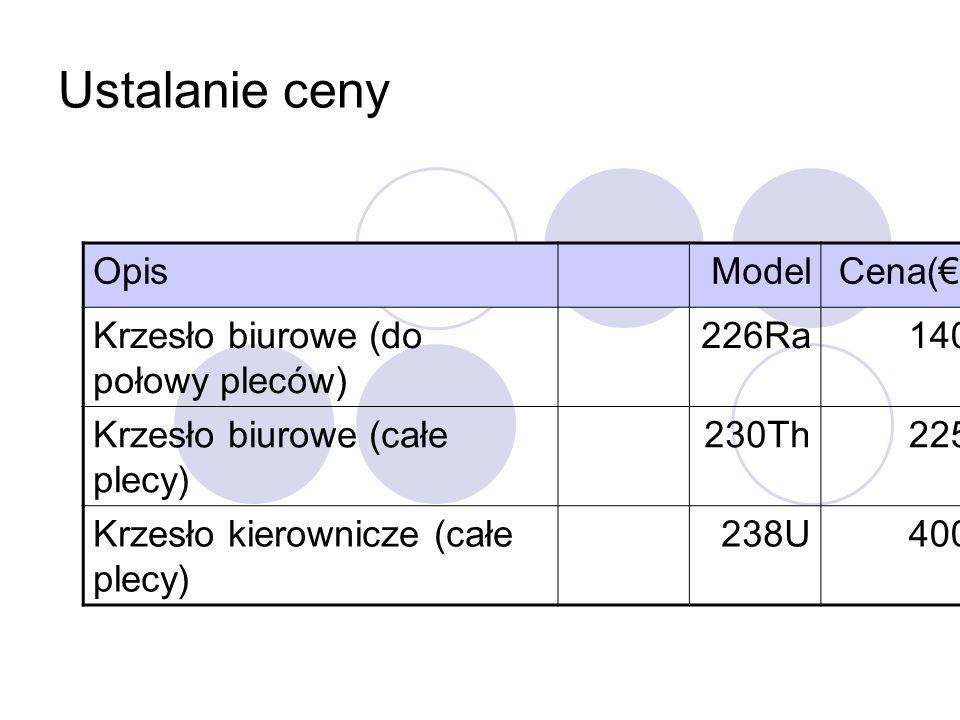 Ustalanie ceny OpisModelCena(€) Krzesło biurowe (do połowy pleców) 226Ra140 Krzesło biurowe (całe plecy) 230Th225 Krzesło kierownicze (całe plecy) 238