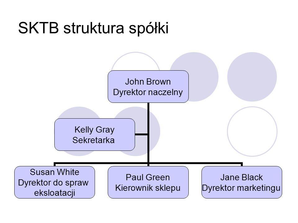 SKTB struktura spółki John Brown Dyrektor naczelny Susan White Dyrektor do spraw eksloatacji Paul Green Kierownik sklepu Jane Black Dyrektor marketing