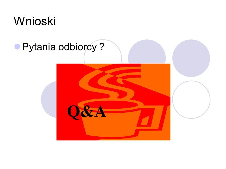 Wnioski Pytania odbiorcy ? Q&A