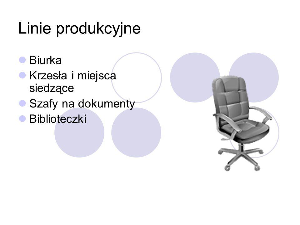 Linie produkcyjne Biurka Krzesła i miejsca siedzące Szafy na dokumenty Biblioteczki