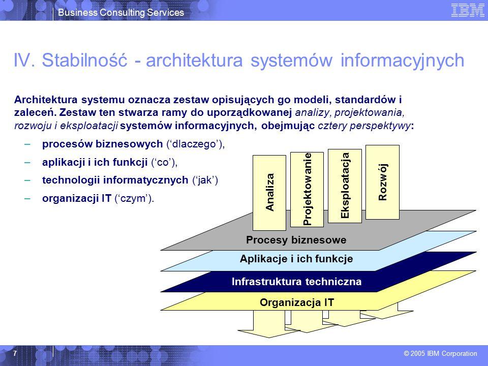 Business Consulting Services © 2005 IBM Corporation 7 Organizacja IT Procesy biznesowe Aplikacje i ich funkcje Infrastruktura techniczna Analiza Projektowanie Eksploatacja Rozwój Architektura systemu oznacza zestaw opisujących go modeli, standardów i zaleceń.