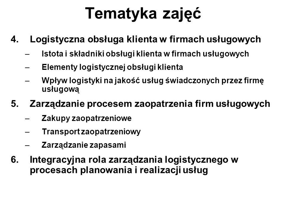Tematyka zajęć 4.Logistyczna obsługa klienta w firmach usługowych –Istota i składniki obsługi klienta w firmach usługowych –Elementy logistycznej obsługi klienta –Wpływ logistyki na jakość usług świadczonych przez firmę usługową 5.Zarządzanie procesem zaopatrzenia firm usługowych –Zakupy zaopatrzeniowe –Transport zaopatrzeniowy –Zarządzanie zapasami 6.Integracyjna rola zarządzania logistycznego w procesach planowania i realizacji usług