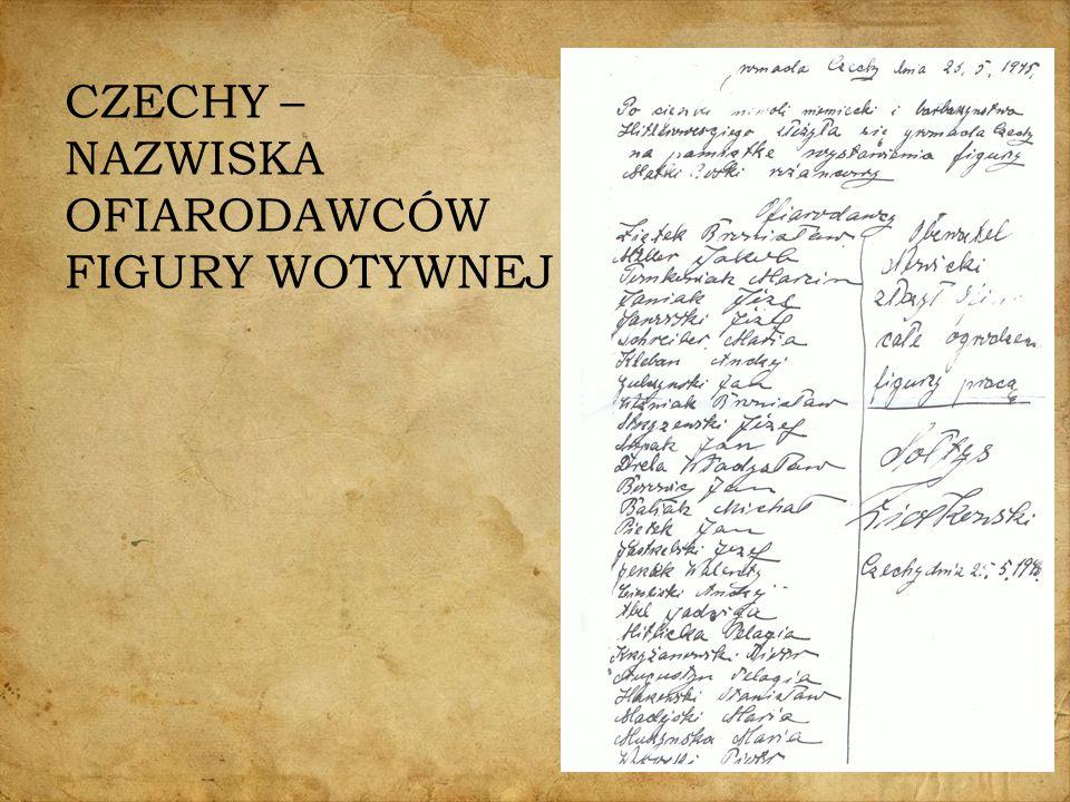 CZECHY – NAZWISKA OFIARODAWCÓW FIGURY WOTYWNEJ
