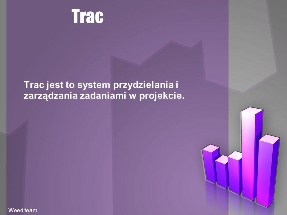 Trac Trac jest to system przydzielania i zarządzania zadaniami w projekcie. Weed team