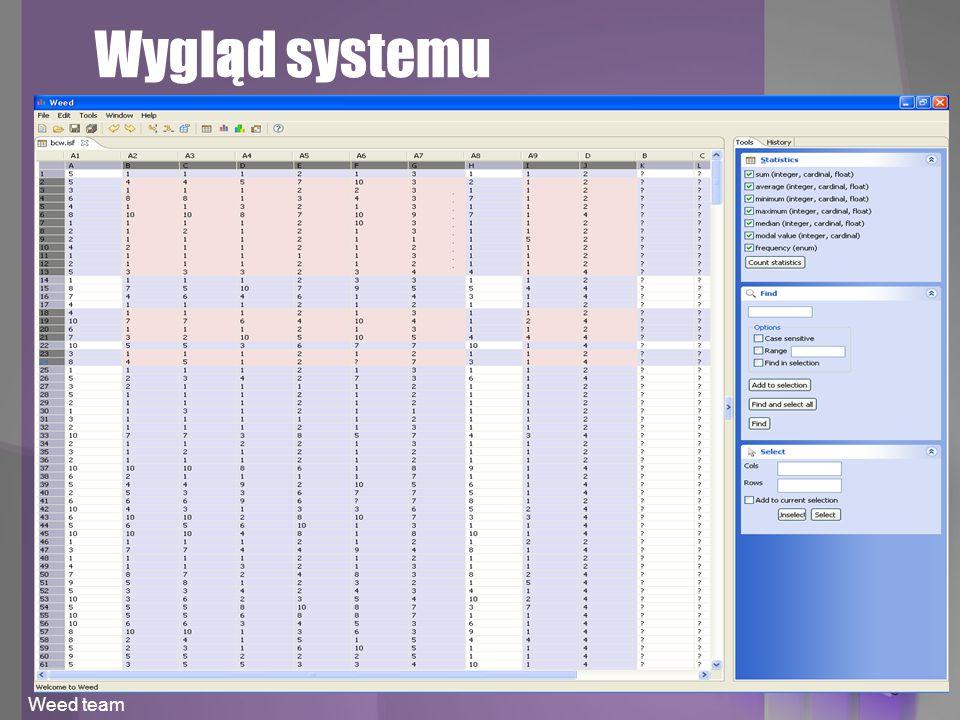 Wygląd systemu Edytowanie danych Weed team