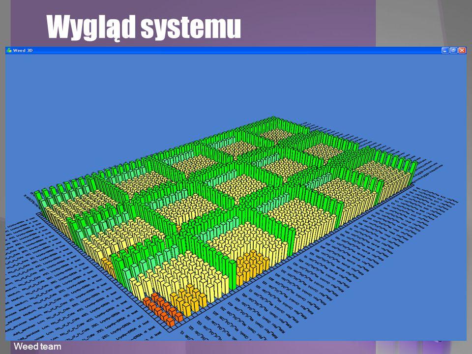 Wygląd systemu Wyzualizacje 3D Weed team