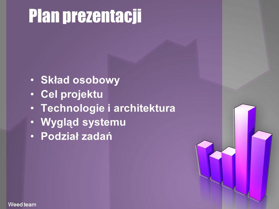 Plan prezentacji Skład osobowy Cel projektu Technologie i architektura Wygląd systemu Podział zadań Weed team