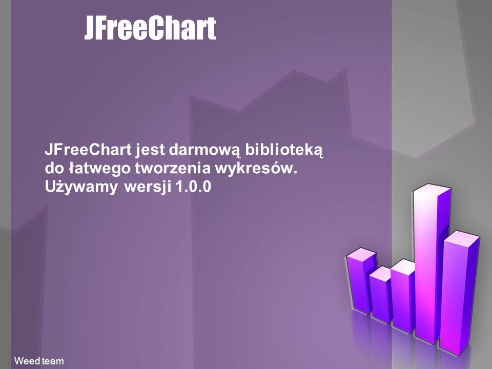 JFreeChart JFreeChart jest darmową biblioteką do łatwego tworzenia wykresów.