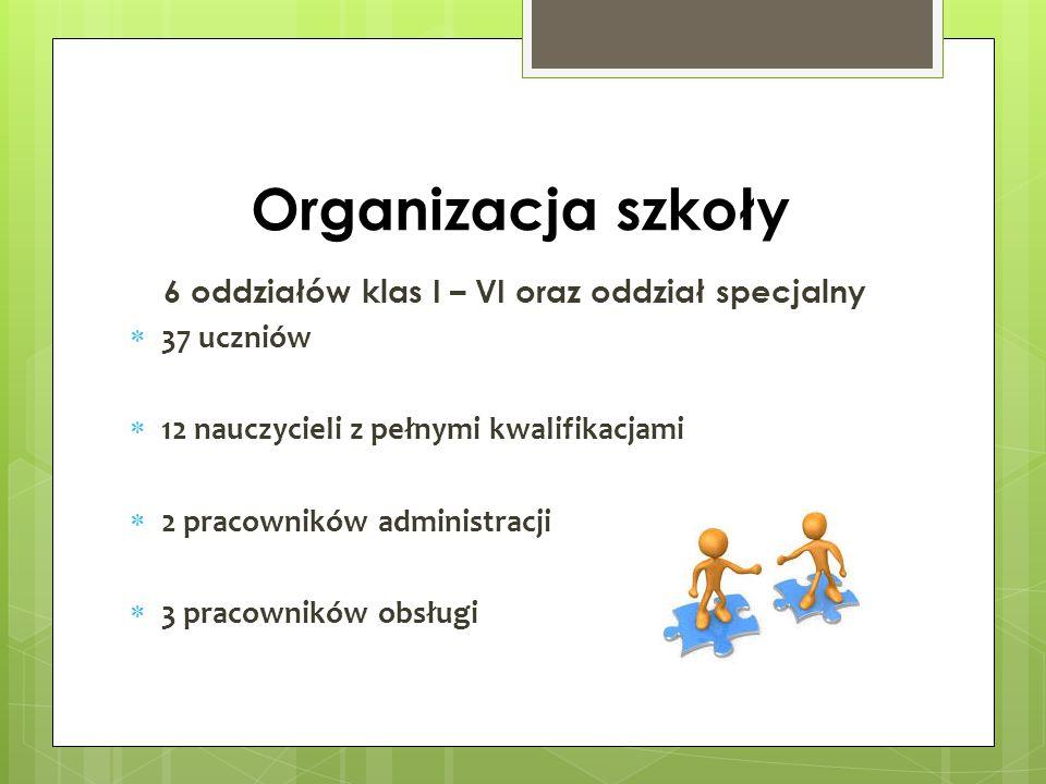 Organizacja szkoły 6 oddziałów klas I – VI oraz oddział specjalny  37 uczniów  12 nauczycieli z pełnymi kwalifikacjami  2 pracowników administracji
