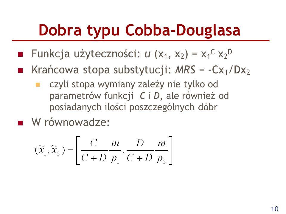 10 Dobra typu Cobba-Douglasa Funkcja użyteczności: u (x 1, x 2 ) = x 1 C x 2 D Krańcowa stopa substytucji: MRS = -Cx 1 /Dx 2 czyli stopa wymiany zależ