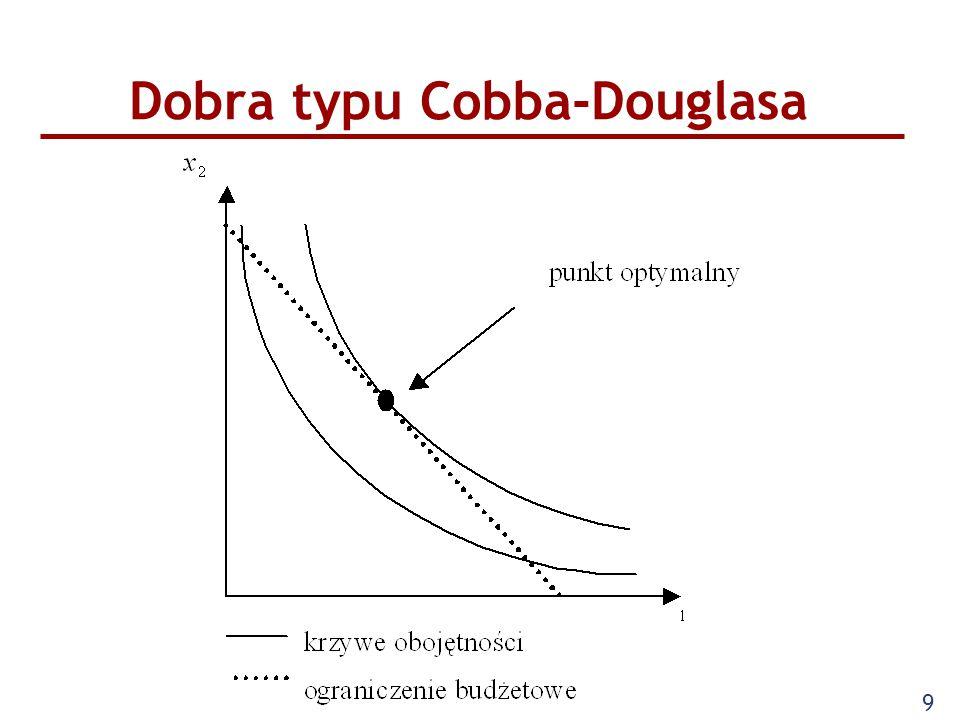 10 Dobra typu Cobba-Douglasa Funkcja użyteczności: u (x 1, x 2 ) = x 1 C x 2 D Krańcowa stopa substytucji: MRS = -Cx 1 /Dx 2 czyli stopa wymiany zależy nie tylko od parametrów funkcji C i D, ale również od posiadanych ilości poszczególnych dóbr W równowadze:
