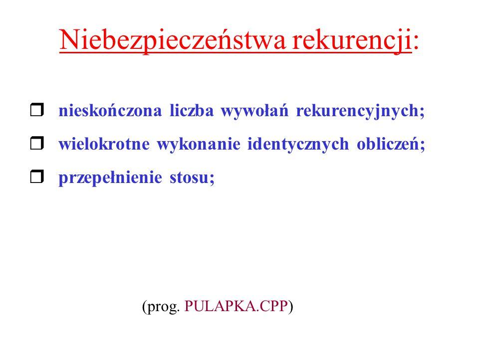 Niebezpieczeństwa rekurencji:  nieskończona liczba wywołań rekurencyjnych;  wielokrotne wykonanie identycznych obliczeń;  przepełnienie stosu; (pro