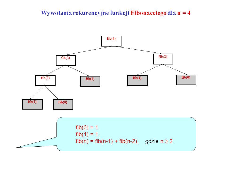 Wieże Hanoi jeśli n = 1 to PRZENIEŚ (A, C) w przeciwnym przypadku { PRZENIEŚ ( A,C, B, n-1 ); PRZENIEŚ (A, C); PRZENIEŚ ( B, A, C, n-1 ); } funkcja PRZENIEŚ (A, B, C, n): (prog.
