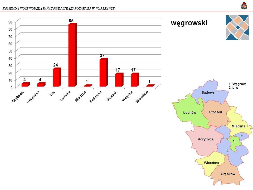 węgrowski