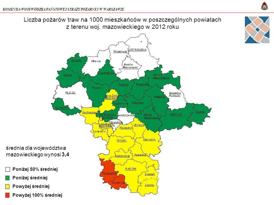 KOMENDA WOJEWÓDZKA PAŃSTOWEJ STRAŻY POŻARNEJ W WARSZAWIE Liczba pożarów traw na 1000 mieszkańców w poszczególnych powiatach z terenu woj.