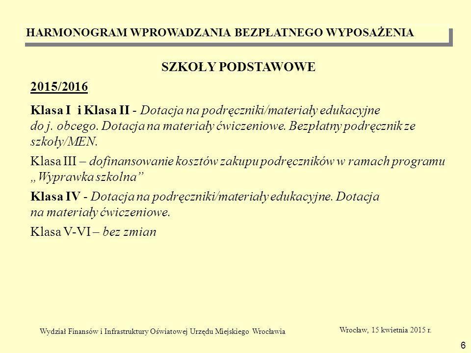 HARMONOGRAM WPROWADZANIA BEZPŁATNEGO WYPOSAŻENIA 6 SZKOŁY PODSTAWOWE 2015/2016 Klasa I i Klasa II - Dotacja na podręczniki/materiały edukacyjne do j.