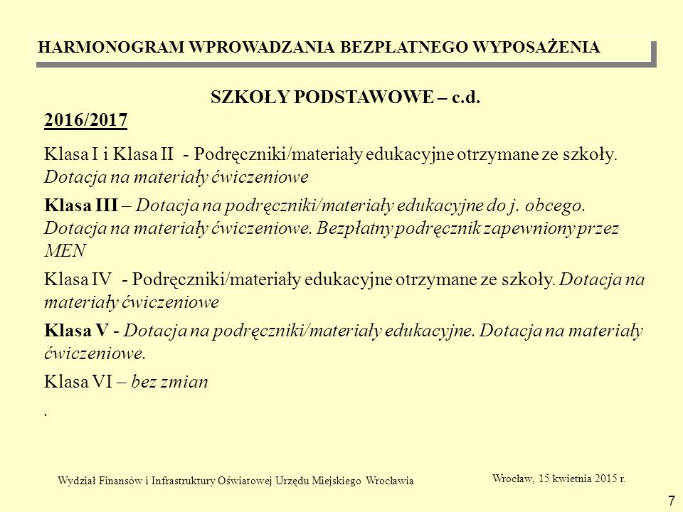 HARMONOGRAM WPROWADZANIA BEZPŁATNEGO WYPOSAŻENIA 7 SZKOŁY PODSTAWOWE – c.d. 2016/2017 Klasa I i Klasa II - Podręczniki/materiały edukacyjne otrzymane