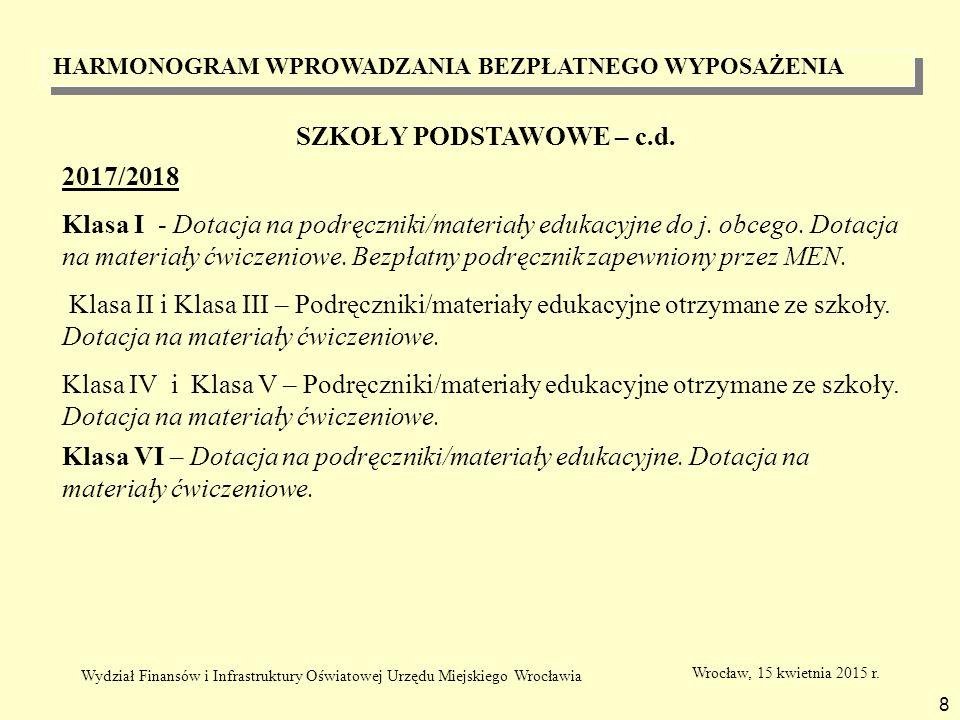 HARMONOGRAM WPROWADZANIA BEZPŁATNEGO WYPOSAŻENIA 8 SZKOŁY PODSTAWOWE – c.d. 2017/2018 Klasa I - Dotacja na podręczniki/materiały edukacyjne do j. obce