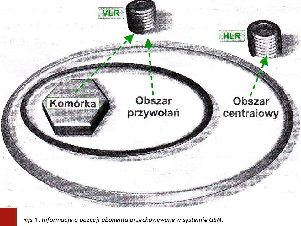 obrazek Rys 1. Informacje o pozycji abonenta przechowywane w systemie GSM.