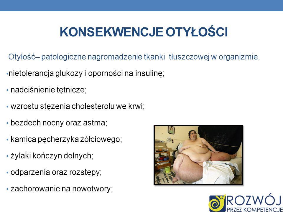 KONSEKWENCJE OTYŁOŚCI Otyłość– patologiczne nagromadzenie tkanki tłuszczowej w organizmie. nietolerancja glukozy i oporności na insulinę; nadciśnienie