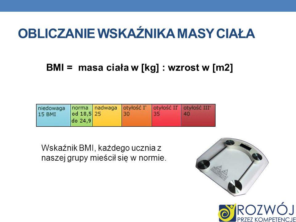 OBLICZANIE WSKAŹNIKA MASY CIAŁA BMI = masa ciała w [kg] : wzrost w [m2] Wskaźnik BMI, każdego ucznia z naszej grupy mieścił się w normie.