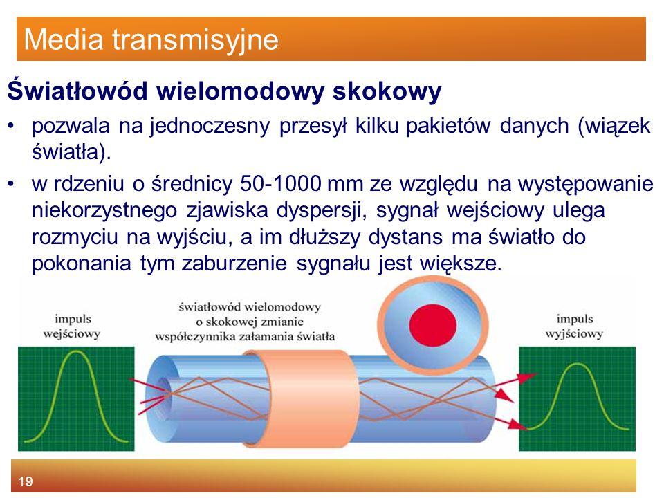 19 Media transmisyjne Światłowód wielomodowy skokowy pozwala na jednoczesny przesył kilku pakietów danych (wiązek światła). w rdzeniu o średnicy 50-10