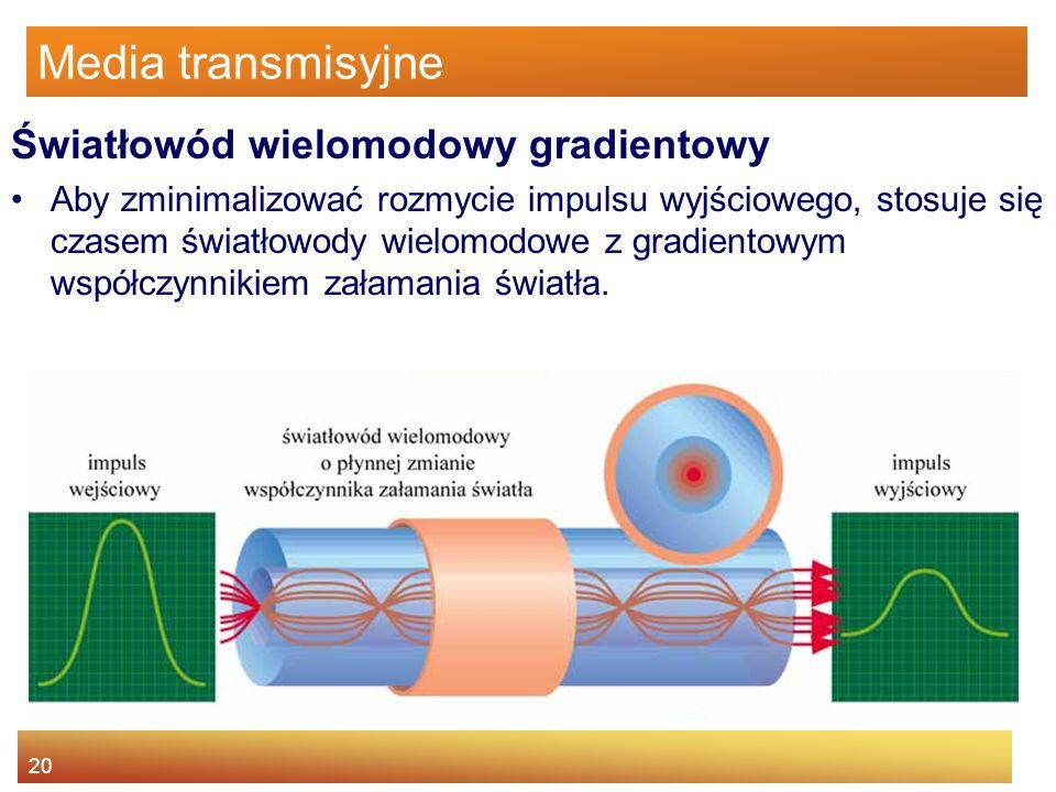 20 Media transmisyjne Światłowód wielomodowy gradientowy Aby zminimalizować rozmycie impulsu wyjściowego, stosuje się czasem światłowody wielomodowe z