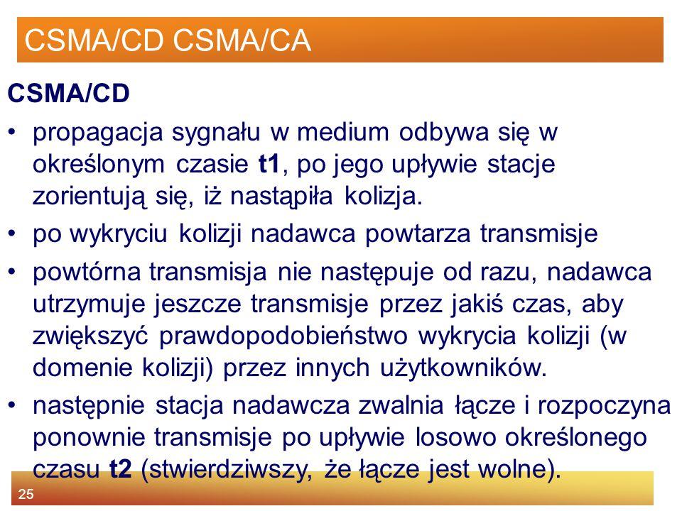 25 CSMA/CD CSMA/CA CSMA/CD propagacja sygnału w medium odbywa się w określonym czasie t1, po jego upływie stacje zorientują się, iż nastąpiła kolizja.