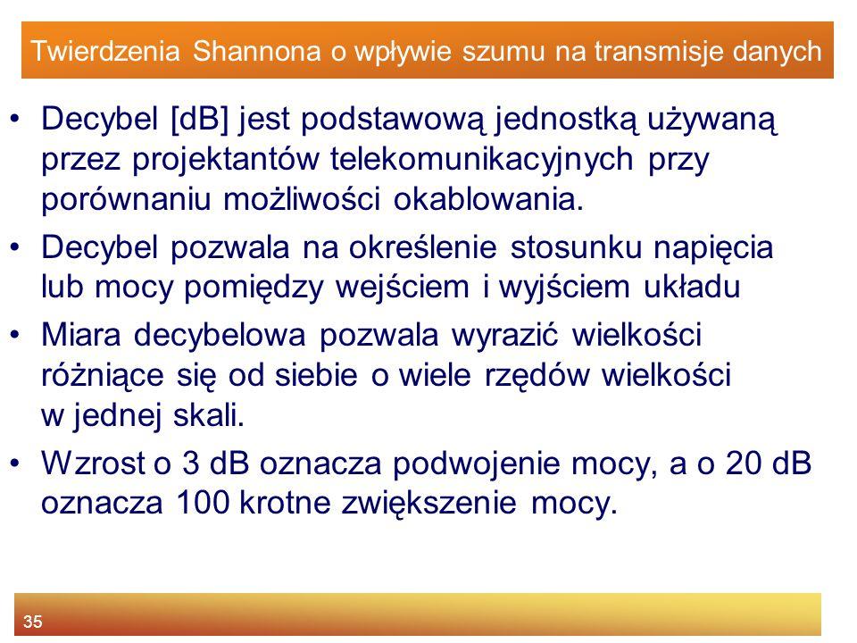 35 Twierdzenia Shannona o wpływie szumu na transmisje danych Decybel [dB] jest podstawową jednostką używaną przez projektantów telekomunikacyjnych prz
