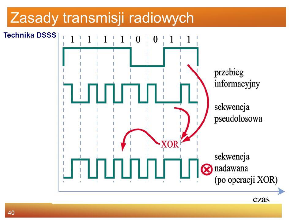 40 Zasady transmisji radiowych Technika DSSS