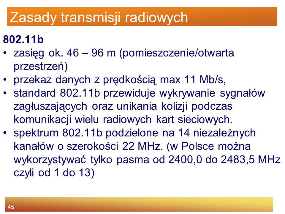 45 Zasady transmisji radiowych 802.11b zasięg ok. 46 – 96 m (pomieszczenie/otwarta przestrzeń) przekaz danych z prędkością max 11 Mb/s, standard 802.1