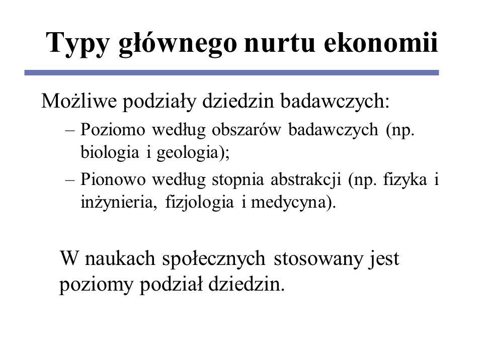 Typy głównego nurtu ekonomii Możliwe podziały dziedzin badawczych: –Poziomo według obszarów badawczych (np.