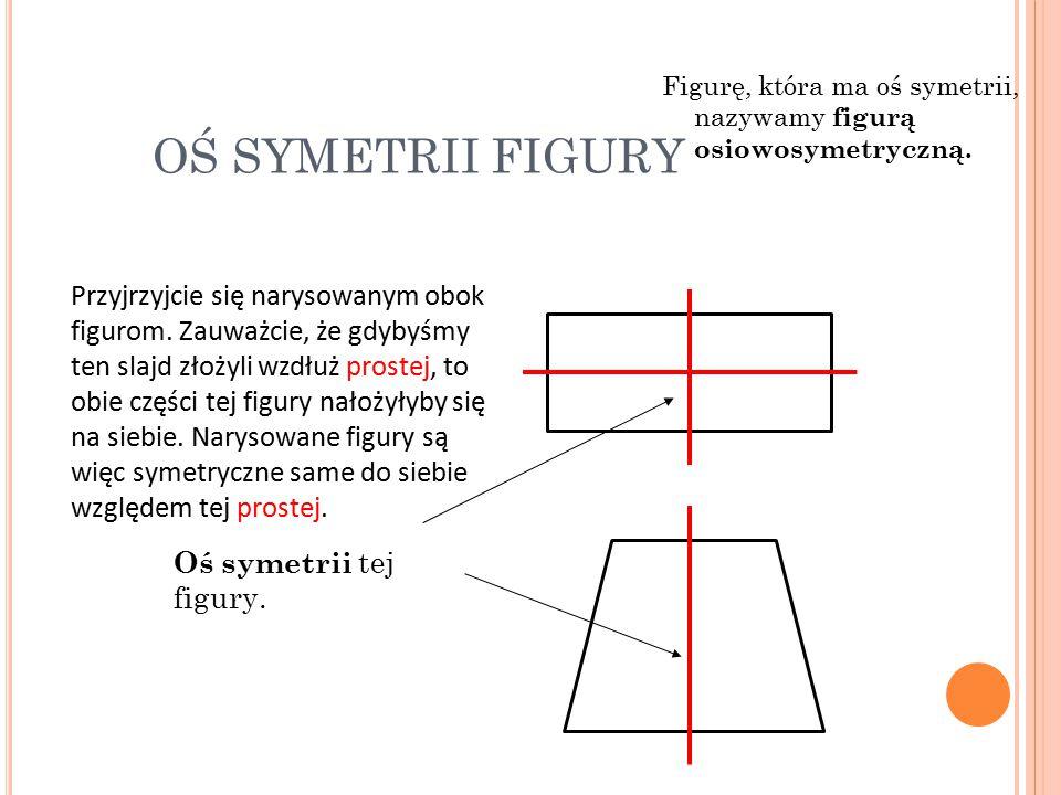 OŚ SYMETRII FIGURY Figurę, która ma oś symetrii, nazywamy figurą osiowosymetryczną. Przyjrzyjcie się narysowanym obok figurom. Zauważcie, że gdybyśmy