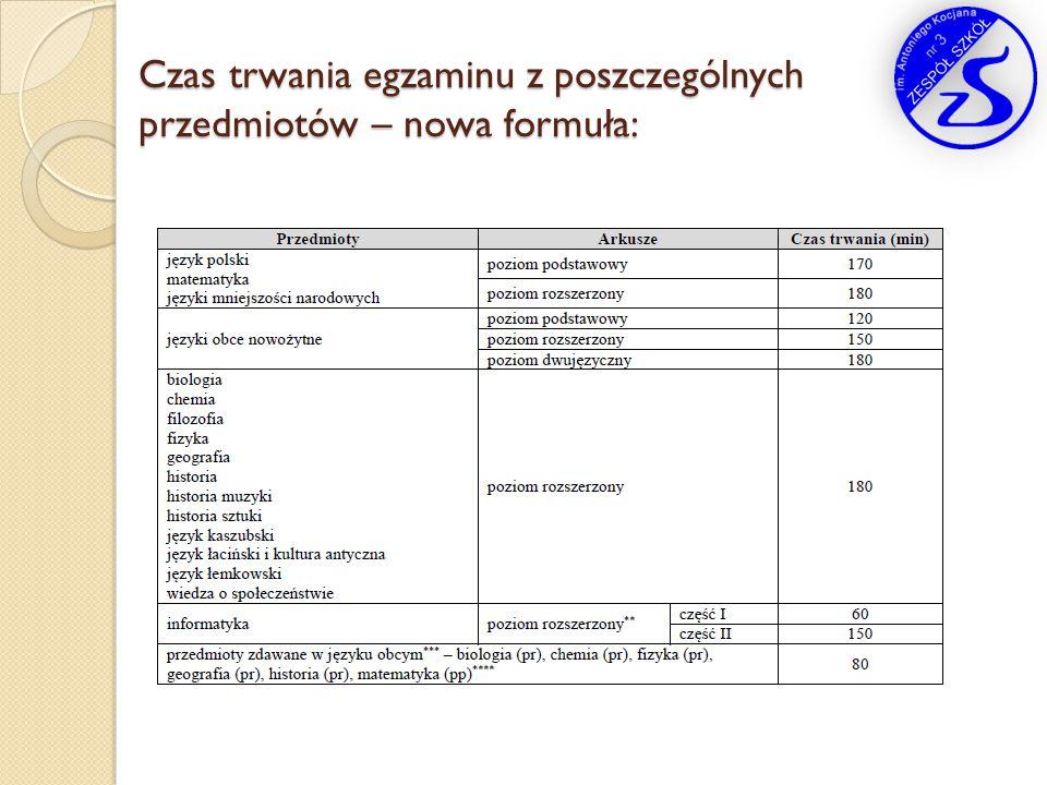 Czas trwania egzaminu z poszczególnych przedmiotów – nowa formuła:
