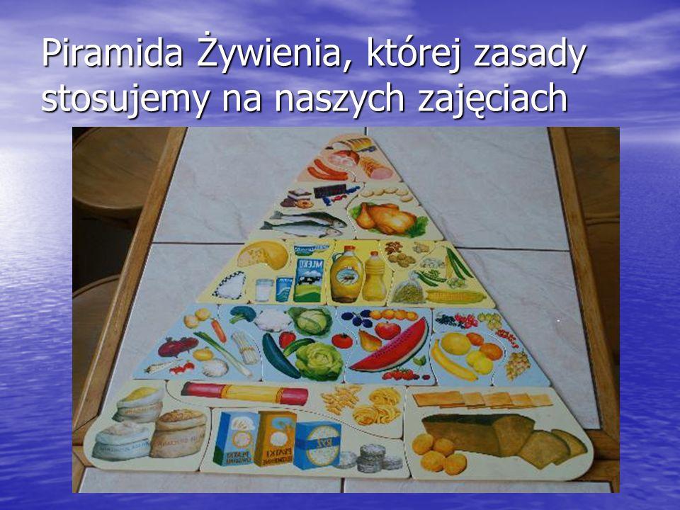 Piramida Żywienia, której zasady stosujemy na naszych zajęciach