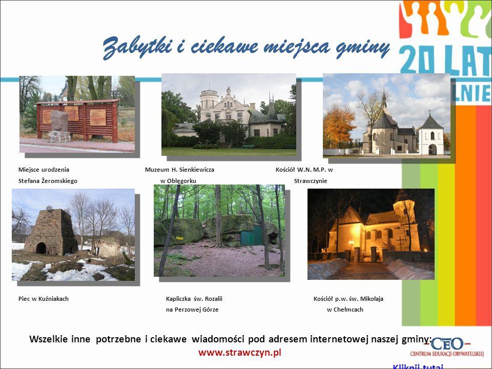 Zabytki i ciekawe miejsca gminy Miejsce urodzenia Muzeum H.