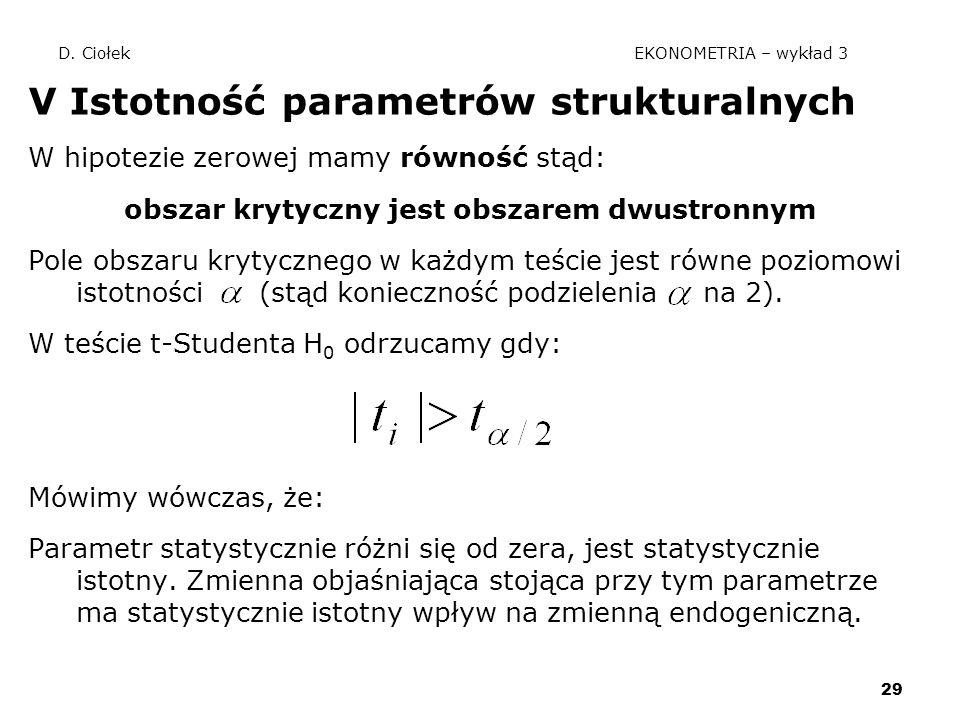 29 D. Ciołek EKONOMETRIA – wykład 3 V Istotność parametrów strukturalnych W hipotezie zerowej mamy równość stąd: obszar krytyczny jest obszarem dwustr