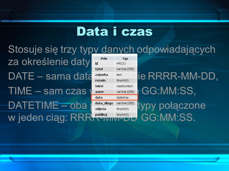 Data i czas Stosuje się trzy typy danych odpowiadających za określenie daty i czasu: DATE – sama data w formacie RRRR-MM-DD, TIME – sam czas w formacie GG:MM:SS, DATETIME – oba powyższe typy połączone w jeden ciąg: RRRR-MM-DD GG:MM:SS.