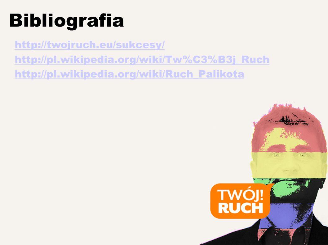Bibliografia http://twojruch.eu/sukcesy/ http://pl.wikipedia.org/wiki/Tw%C3%B3j_Ruch http://pl.wikipedia.org/wiki/Ruch_Palikota