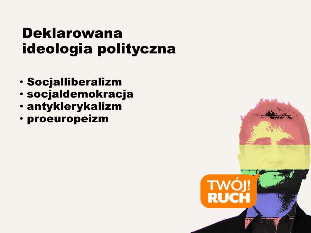 Deklarowana ideologia polityczna Socjalliberalizm socjaldemokracja antyklerykalizm proeuropeizm