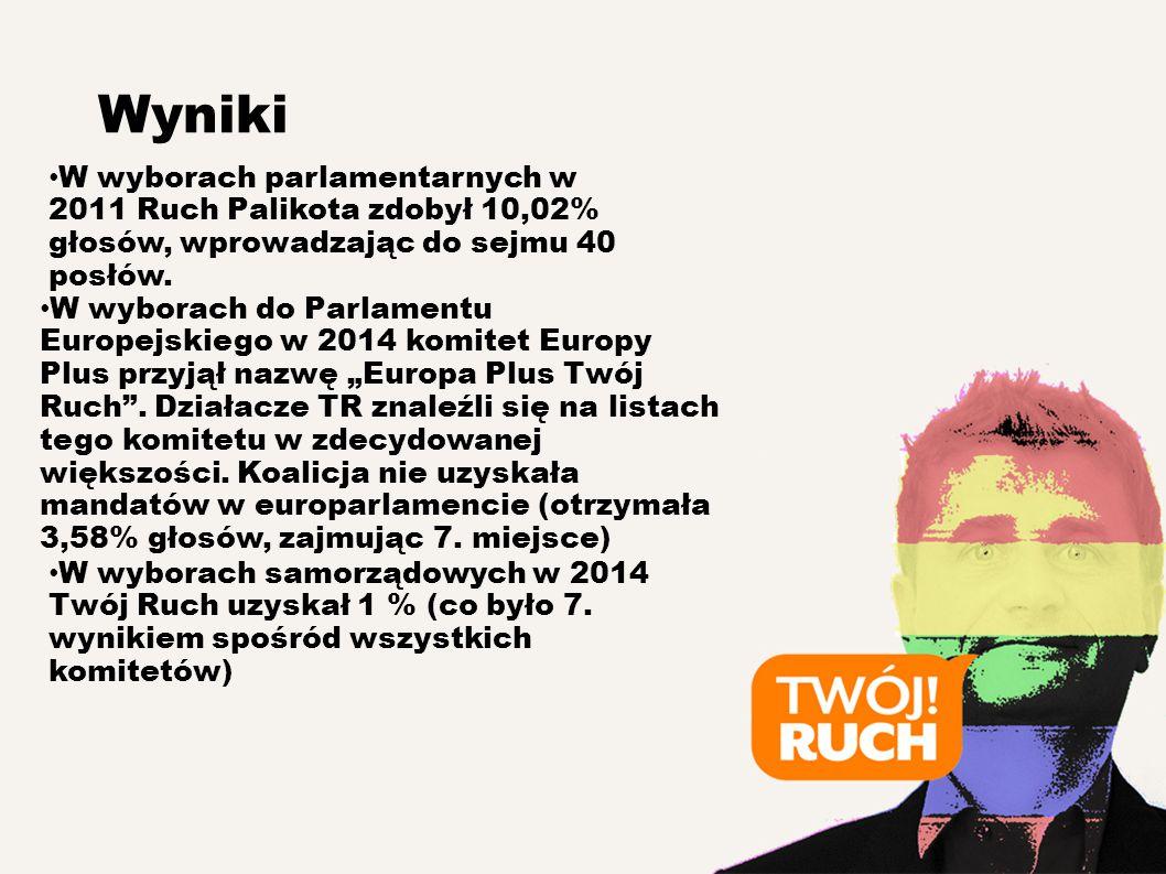"""Wyniki W wyborach do Parlamentu Europejskiego w 2014 komitet Europy Plus przyjął nazwę """"Europa Plus Twój Ruch ."""