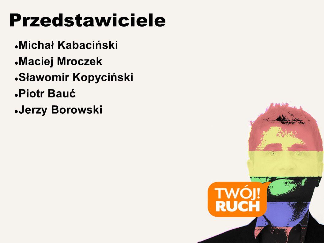 Michał Kabaciński Maciej Mroczek Sławomir Kopyciński Piotr Bauć Jerzy Borowski Przedstawiciele