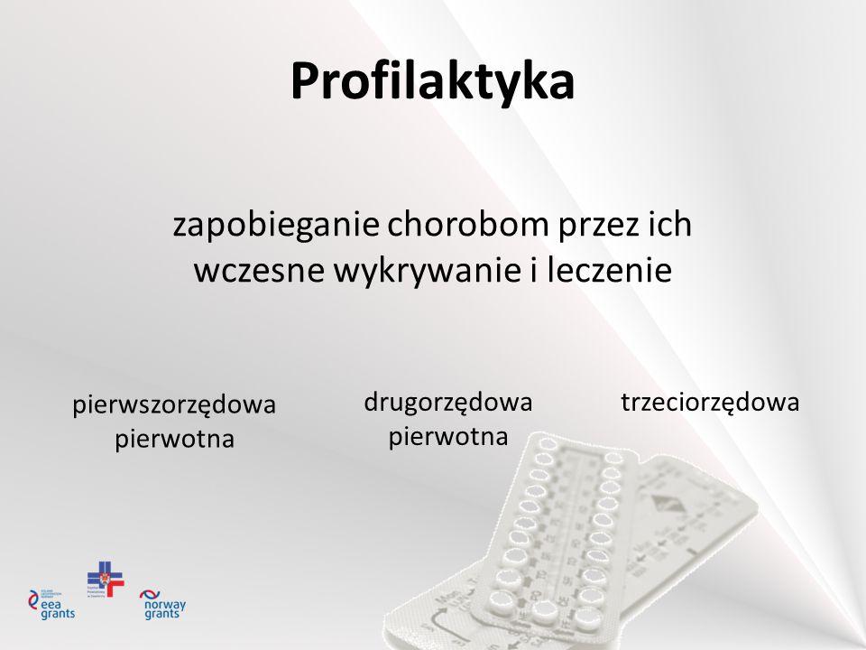 Profilaktyka zapobieganie chorobom przez ich wczesne wykrywanie i leczenie pierwszorzędowa pierwotna drugorzędowa pierwotna trzeciorzędowa