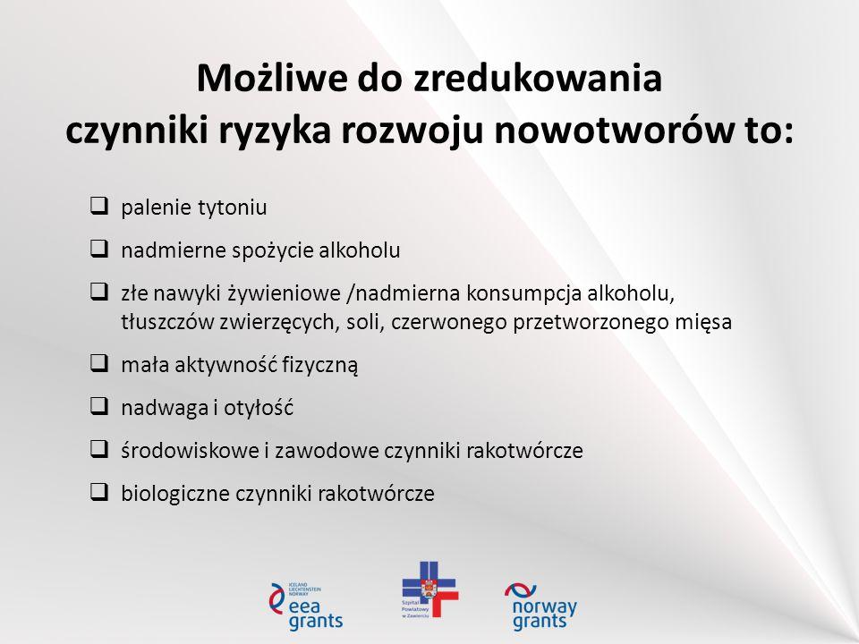 Możliwe do zredukowania czynniki ryzyka rozwoju nowotworów to:  palenie tytoniu  nadmierne spożycie alkoholu  złe nawyki żywieniowe /nadmierna kons